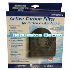Filtro carbón activo campana extractora Whirlpool
