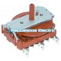 Conmutador horno eléctrico Teka