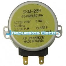 Motor microondas Bosh, Siemens