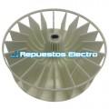 Turbina secadora Bosch, Siemens